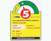 ฉลากประหยัดไฟเบอร์ 5 (PJ-SL163)