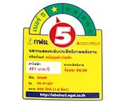 ฉลากประหยัดไฟเบอร์ 5 (KS-R18ST)